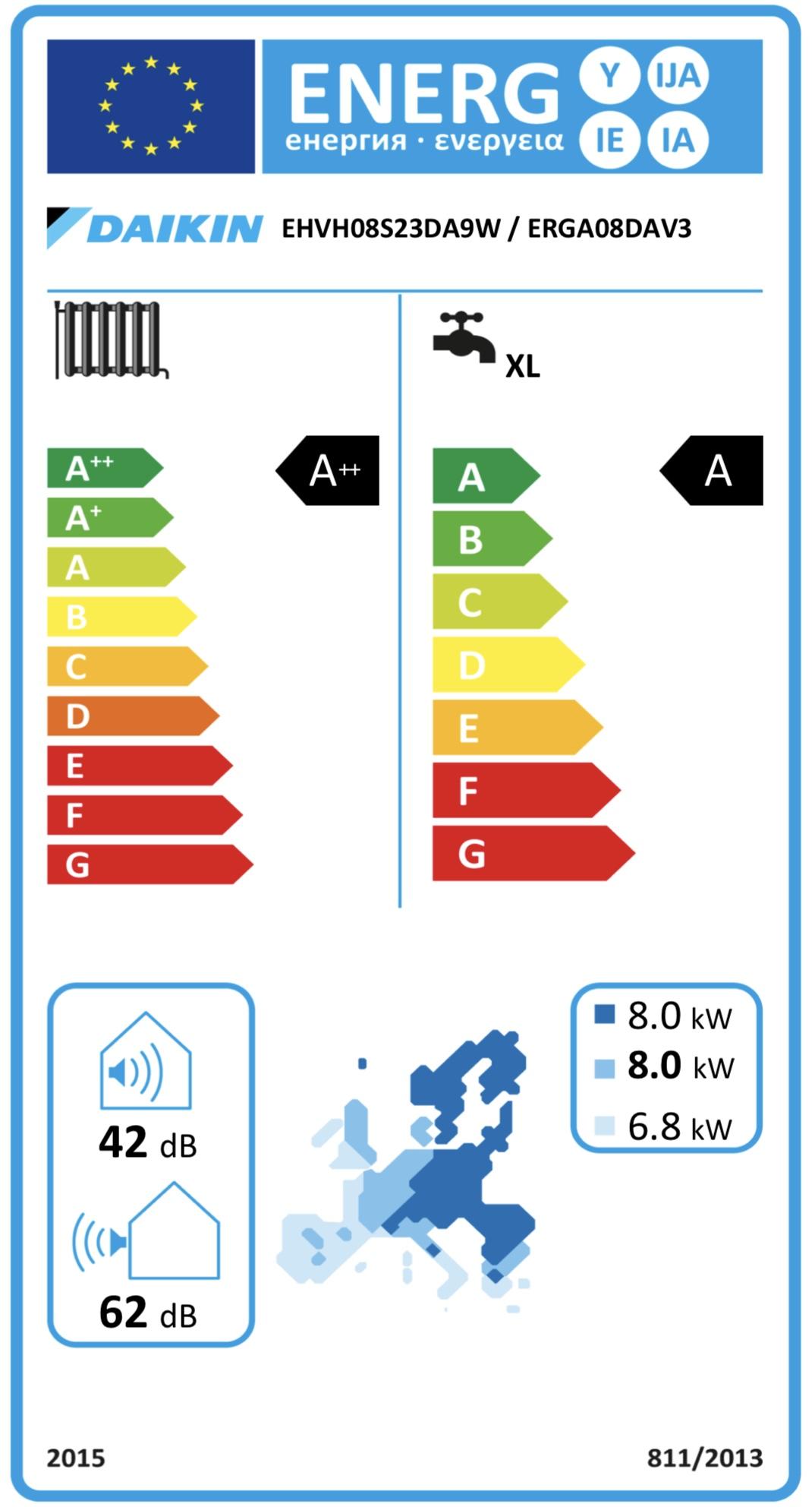 Etykieta energetyczna pompy ciepła Altherma 3